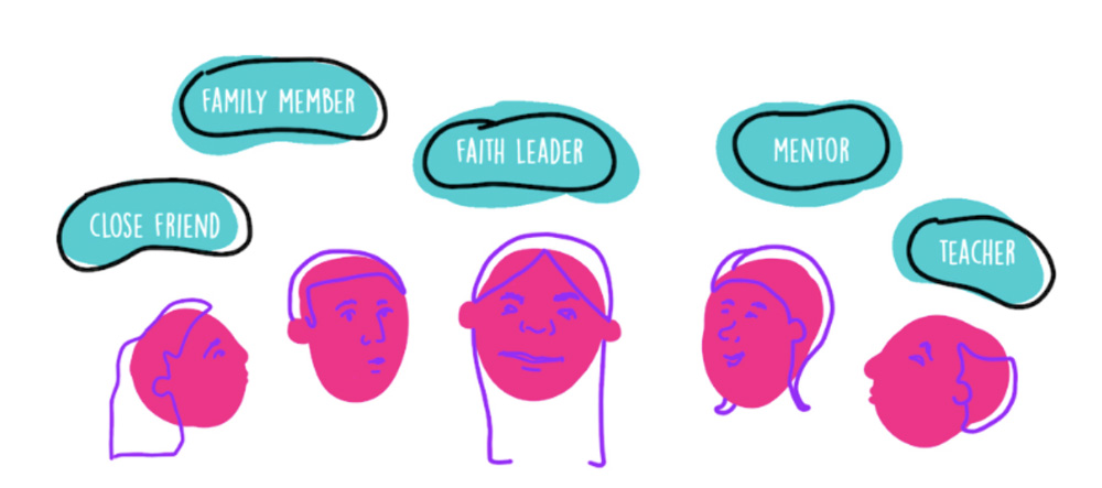 "An illustration of a group of people sharing types of support networks such as, ""Family, friends, faith leaders,"""